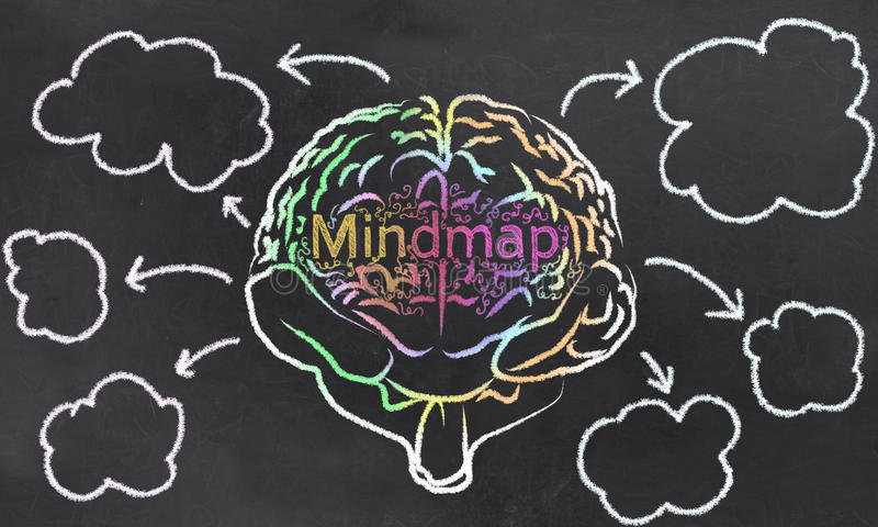 Mindmap with a Brain and Empty Clouds. Space for being Creative with a Mindmap and a Brain with Empty Clouds to Write in royalty free illustration
