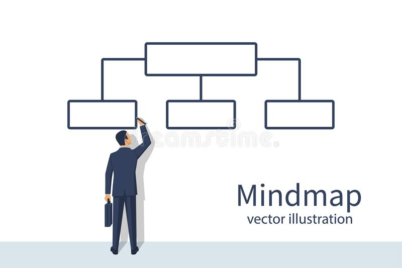 Mindmap. Businessman standing by the wall draws flowchart. Infographic template. Business chart planing. Vector illustration flat design. Isolated on white vector illustration