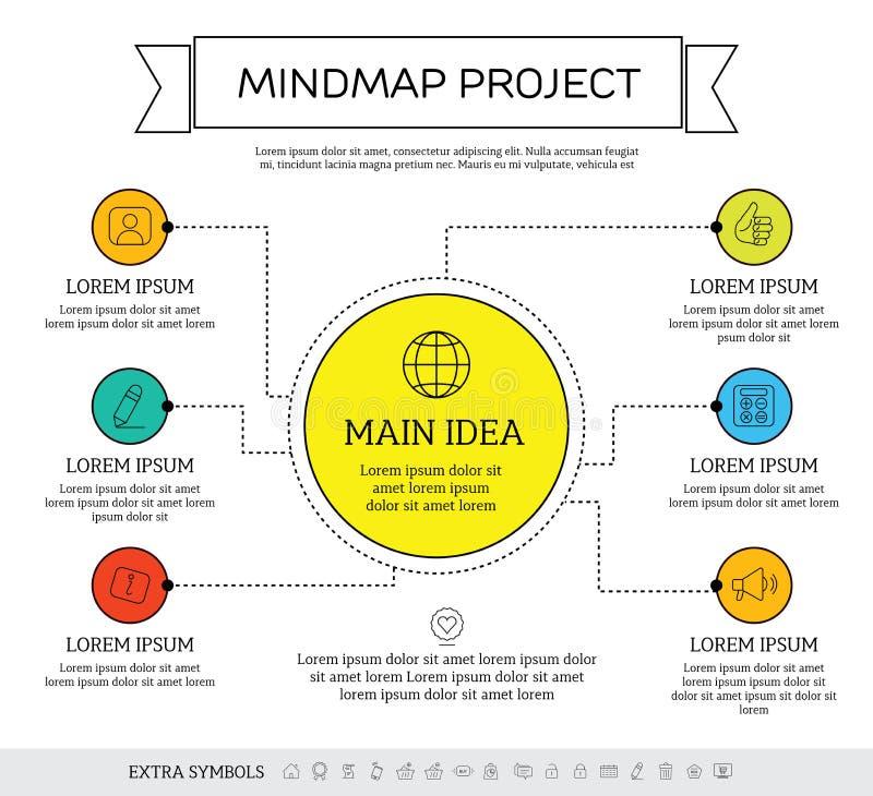 Mindmap, concetto di progetto infographic di schema royalty illustrazione gratis
