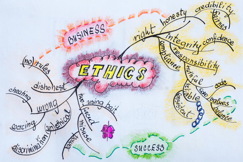 Mindmap on ethics. Mindmap on the importance of ethics to be successful in the business stock photos