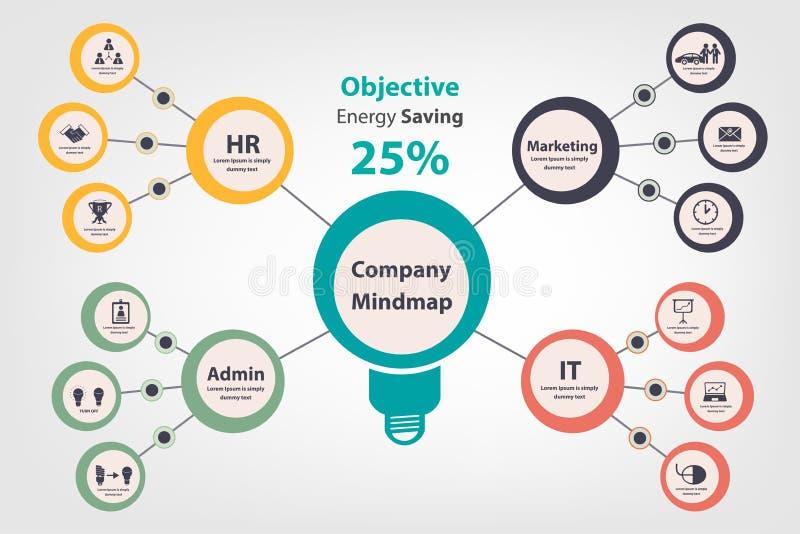 Mindmapuitwisseling van ideeën het infographic ideeconcept royalty-vrije illustratie