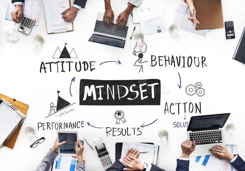 Mindset Belief Discipline Experience Knowledge Concept royalty free stock images