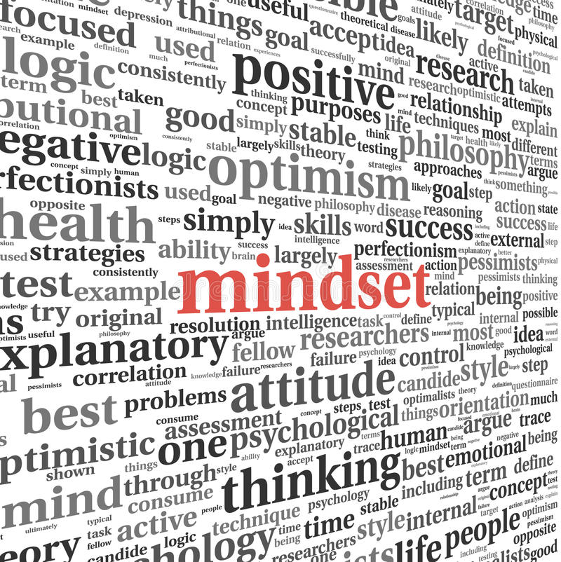 Mindset concept in tag cloud. Mindset concept in word tag cloud royalty free illustration