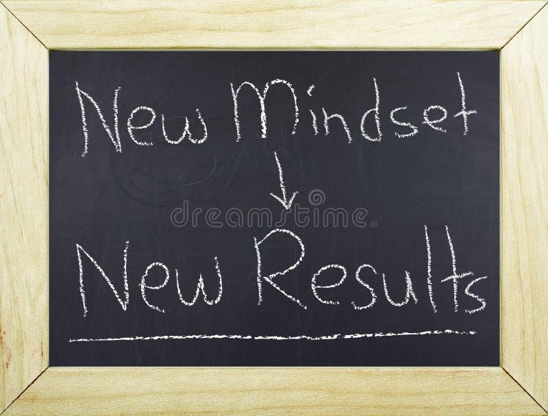 Mindset e resultados novos do conceito da estratégia empresarial foto de stock royalty free