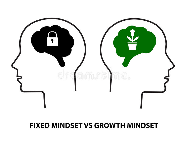 Mindset fixo contra o Mindset do crescimento ilustração royalty free