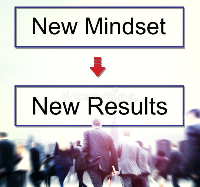 Mindset Naprzeciw Positivity negatywnościa Myślącego pojęcia zdjęcia royalty free
