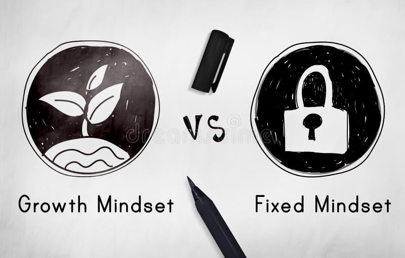 Mindset oposto ao conceito de pensamento da negatividade da positividade ilustração stock