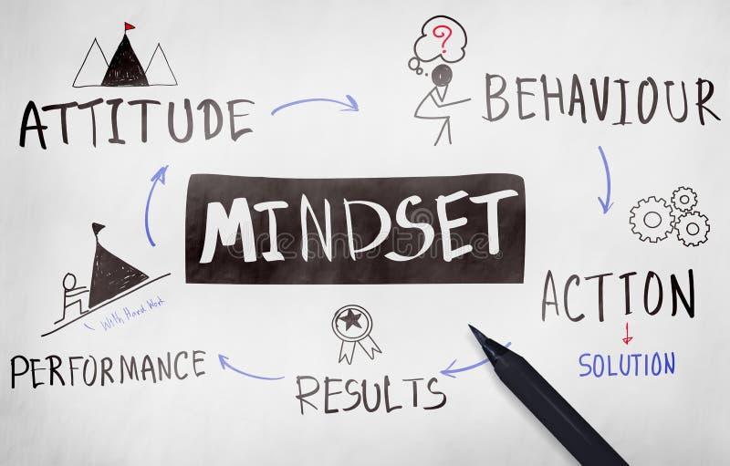 Mindset oposto ao conceito de pensamento da negatividade da positividade fotografia de stock royalty free