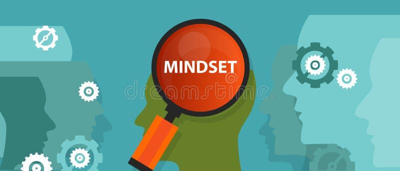 Mindset positive inside people brain mental customer belief. Vector royalty free illustration