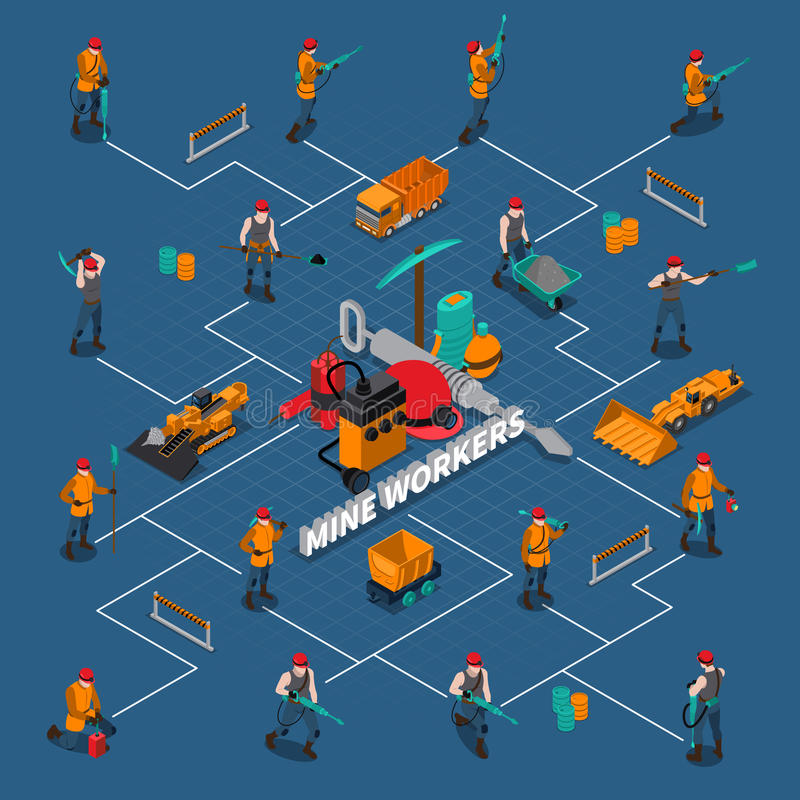 Miner People Isometric Flowchart. Isometric flowchart with miner people mining inventory and machinery on blue background vector illustration vector illustration