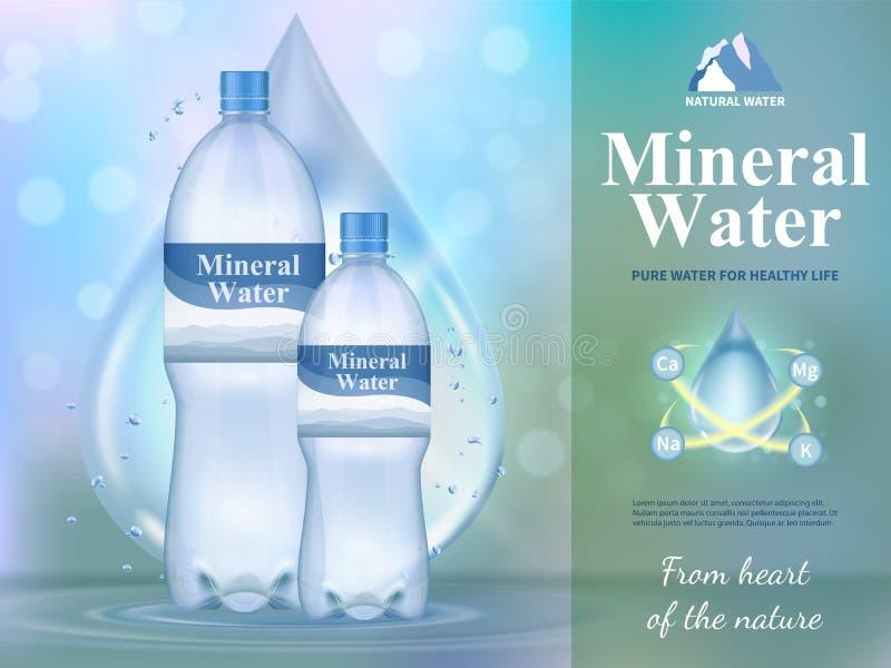 Mineraalwatersamenstelling royalty-vrije illustratie