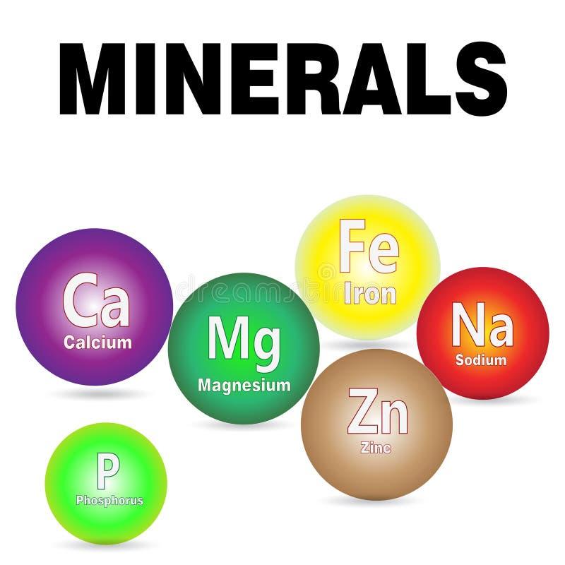 Minerais essenciais ilustração do vetor