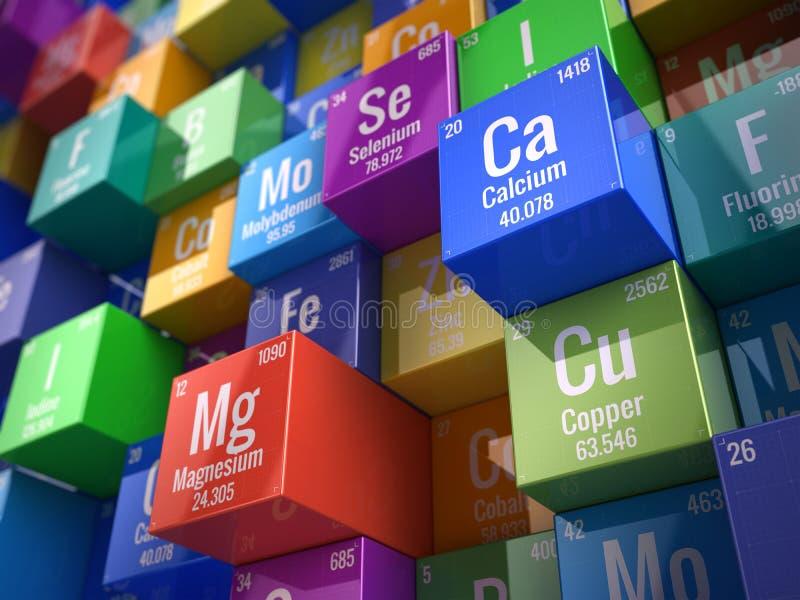 Minerales y microelementos químicos esenciales ilustración del vector