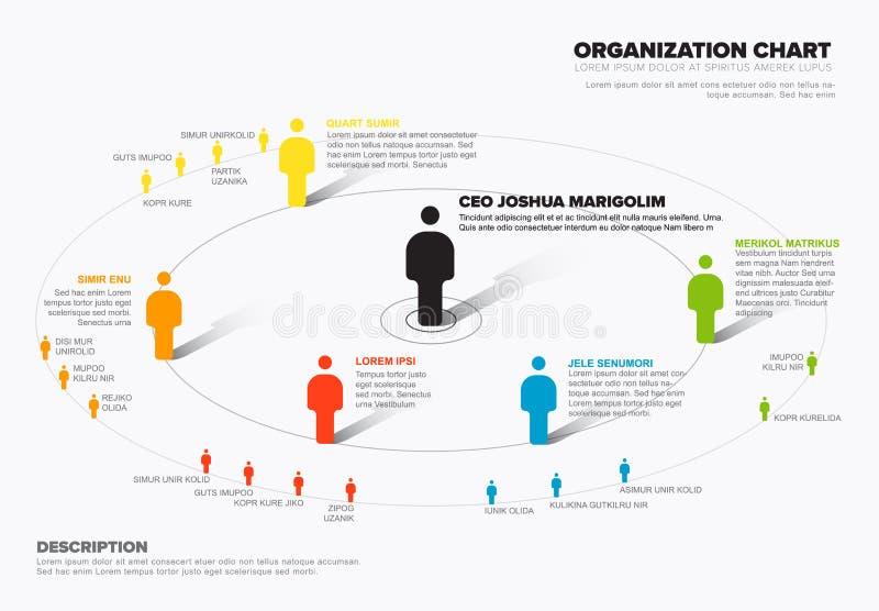 Minimalist company organization hierarchy schema royalty free stock photo