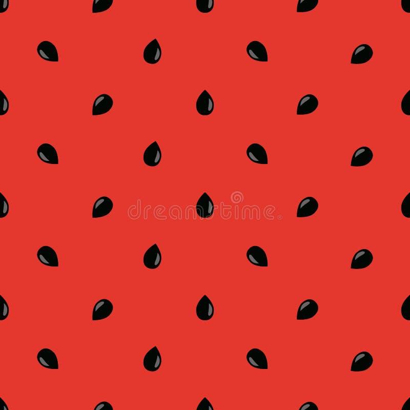Minimalist Watermelon High Quality Seamless Pattern Cute Seamless