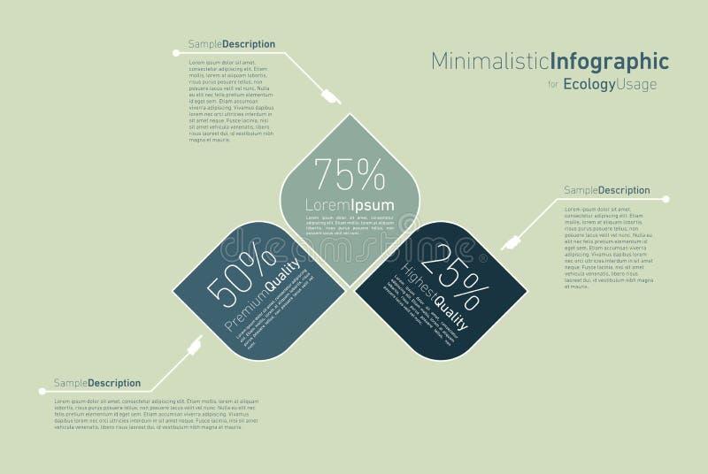 Minimalistic infographic für eclology Verbrauch vektor abbildung