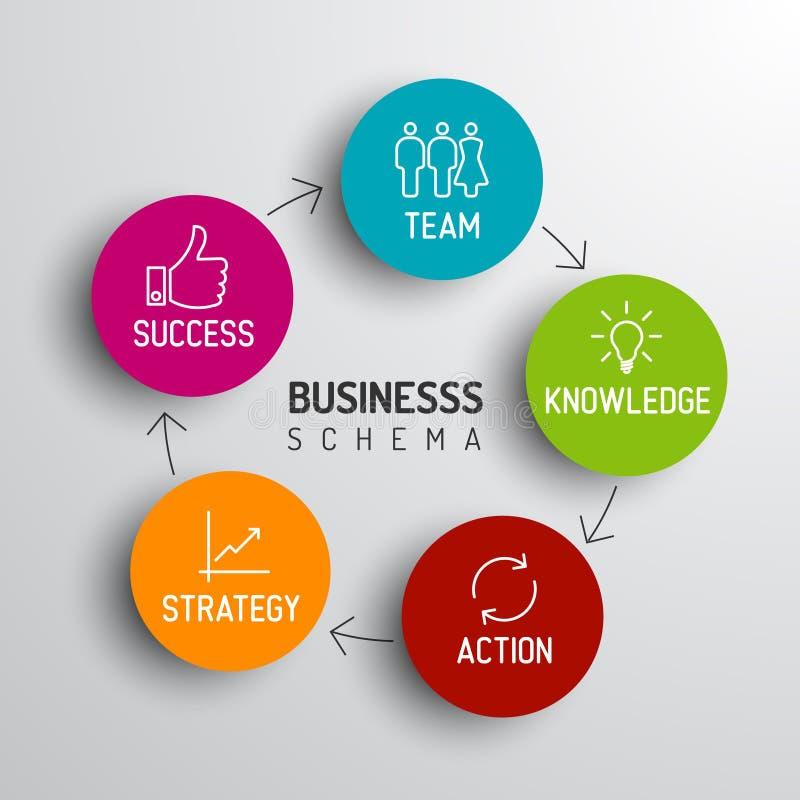 Minimalistic schemata biznesowy diagram royalty ilustracja