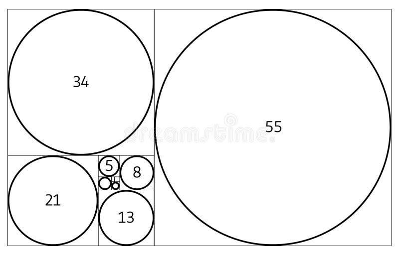 Minimalistic style design. Golden ratio. Geometric shapes. Circles in golden proportion. Futuristic design. Logo. Vector icon. vector illustration