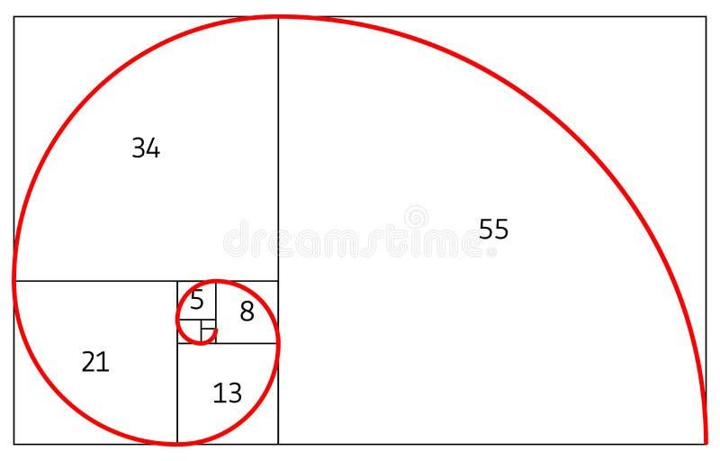 Minimalistic style design. Golden ratio. Geometric shapes. Circles in golden proportion. Futuristic design. Logo. Vector icon. stock illustration