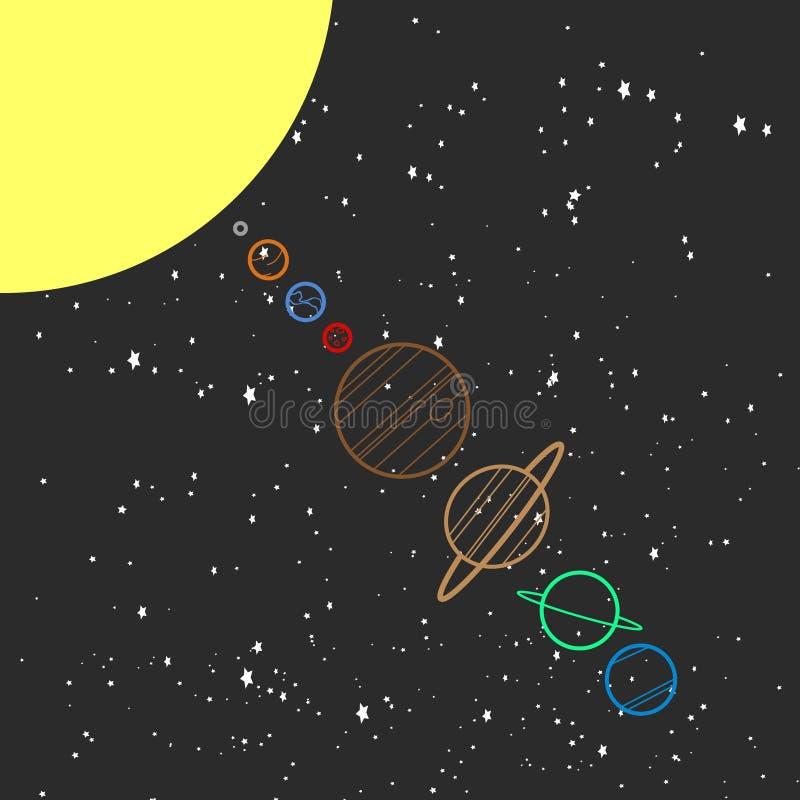 Minimalistic układ słoneczny Interliniuje tło royalty ilustracja