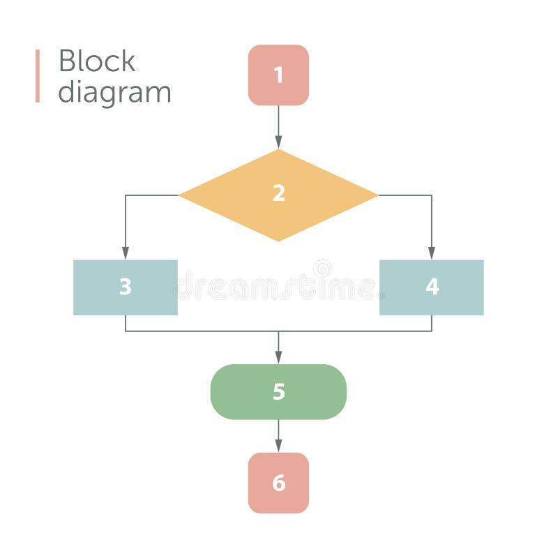 Minimalistisch de kaartconcept van de stijl vectormening Regeling van hiërarchie, beheer van organisatie, organogram Vlak Ontwerp vector illustratie