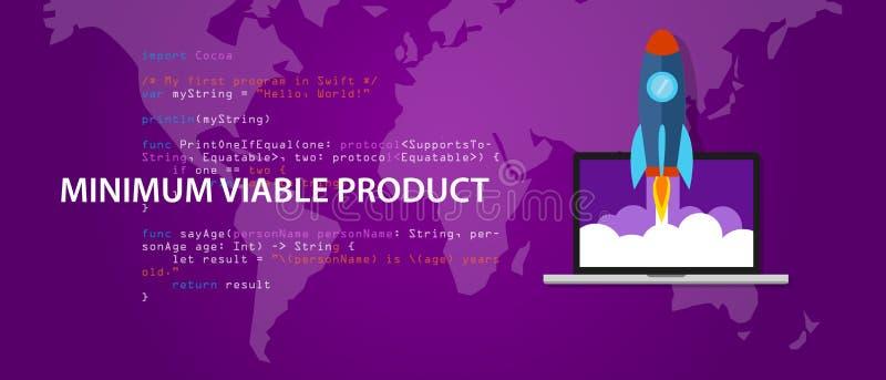 Minimalny wykonalny produktu MVP uruchomienia rakiety wodowanie programuje kod składnię ilustracja wektor