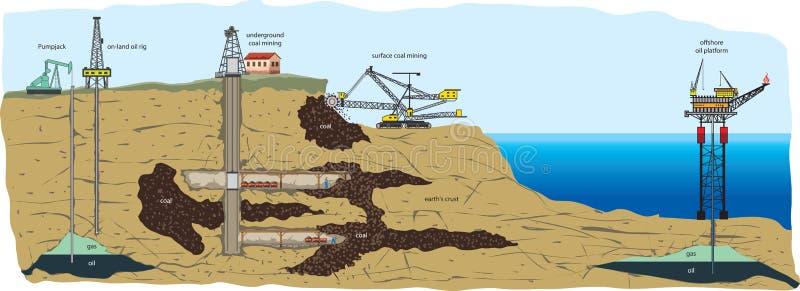 Mining. Vector illustration of several types of mining stock illustration