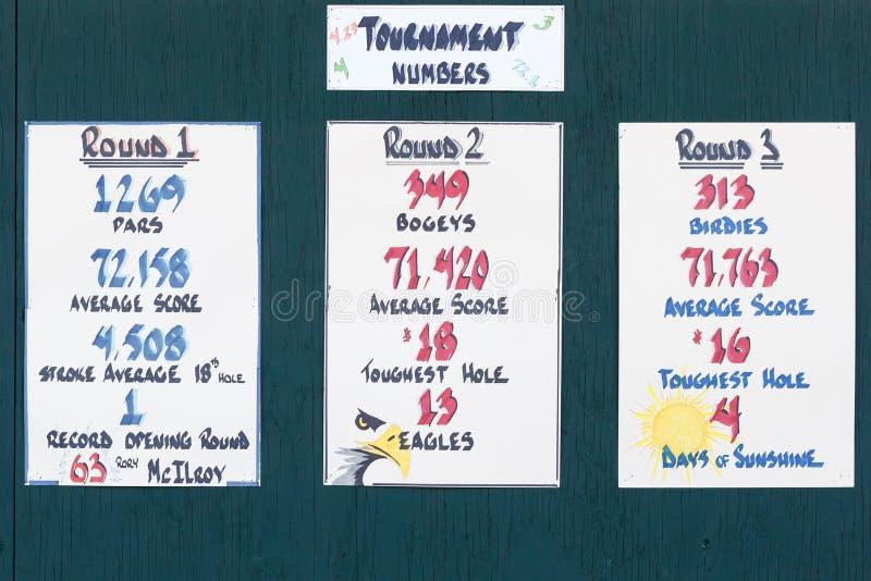 Minnes- golfturneringstatistik royaltyfri foto