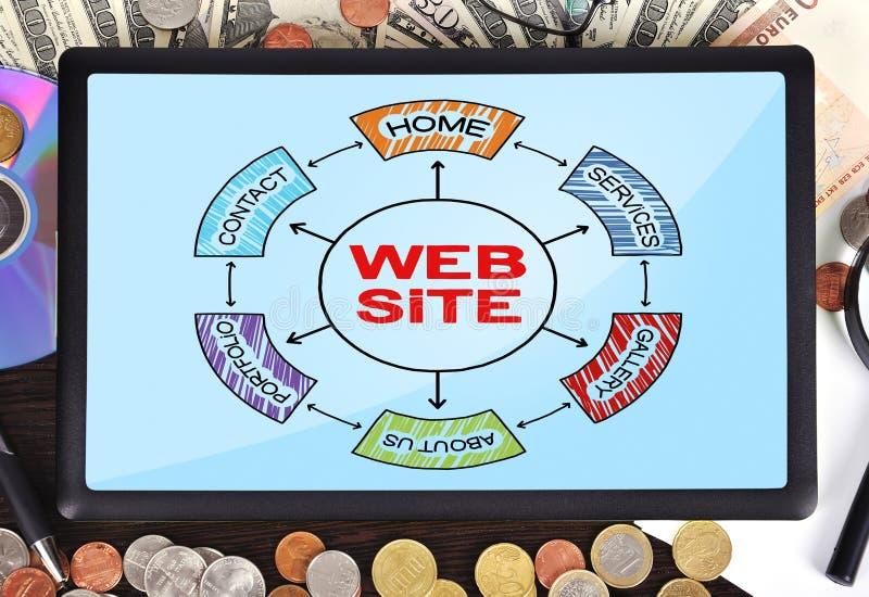 Minnestavla med planwebsiten royaltyfri bild