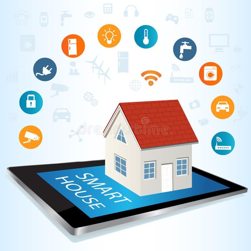 MinnestavlaPC:N och det smarta husteknologisystemet med centraliserat lurar stock illustrationer