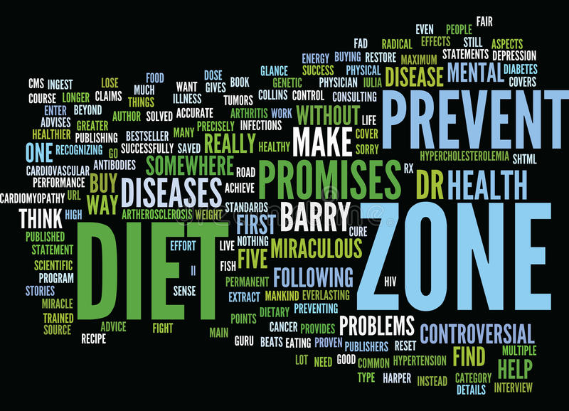 The Miraculous Claims Of The Zone Diet Text Background Word Cloud Concept royalty free illustration