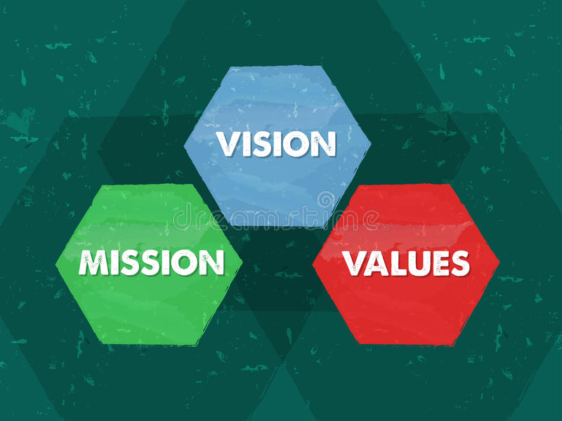 Misión, valores, visión en hexágonos planos del diseño del grunge stock de ilustración