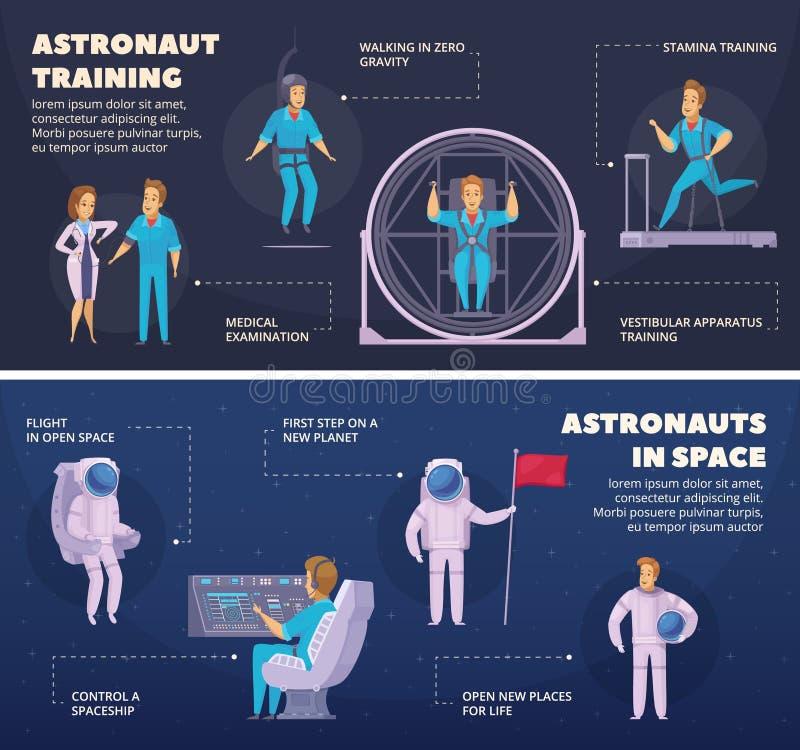 Misi Kosmicznej 2 kreskówki sztandary Ustawiający ilustracja wektor