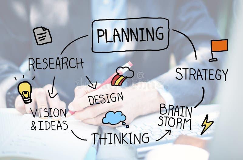 A missão dos objetivos da busca da estratégia do planeamento conecta o conceito do processo imagem de stock