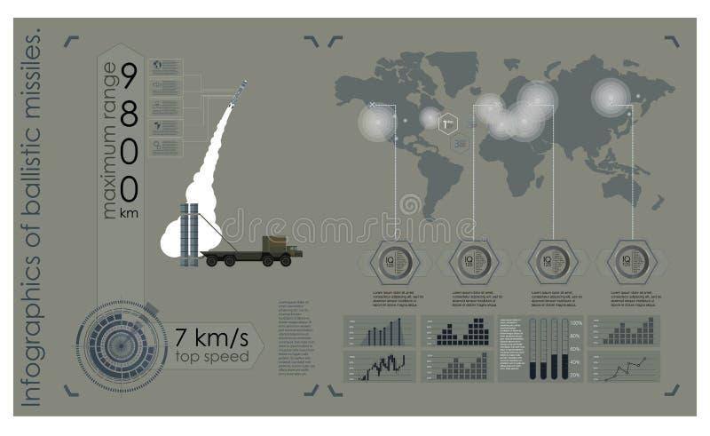 Missile balistique d'arme nucléaire Sous-marin d'armes de forces militaires d'armée et technique illustration de vecteur