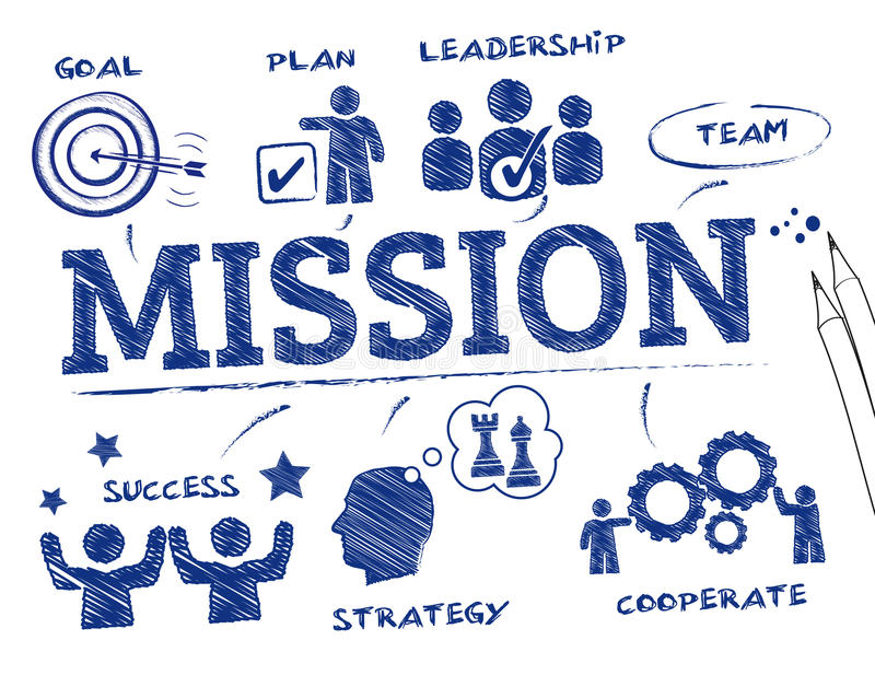 Mission concept. Chart with keywords and icons royalty free illustration