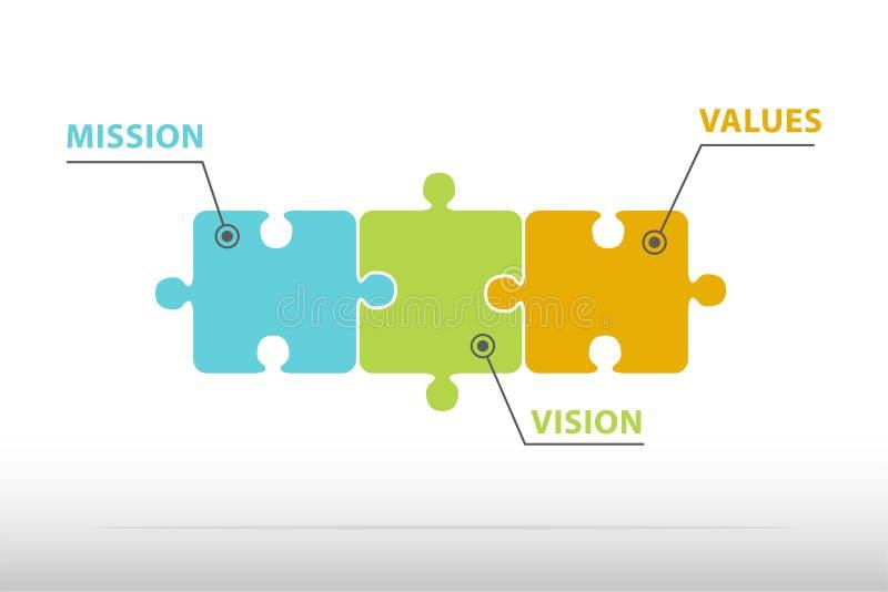 Mission vision values color puzzle stock illustration