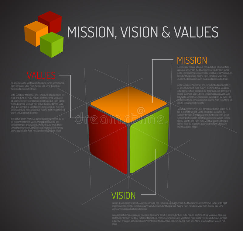 Mission, vision and values diagram - cube. Vector Mission, vision and values diagram schema infographic (cube dark version royalty free illustration