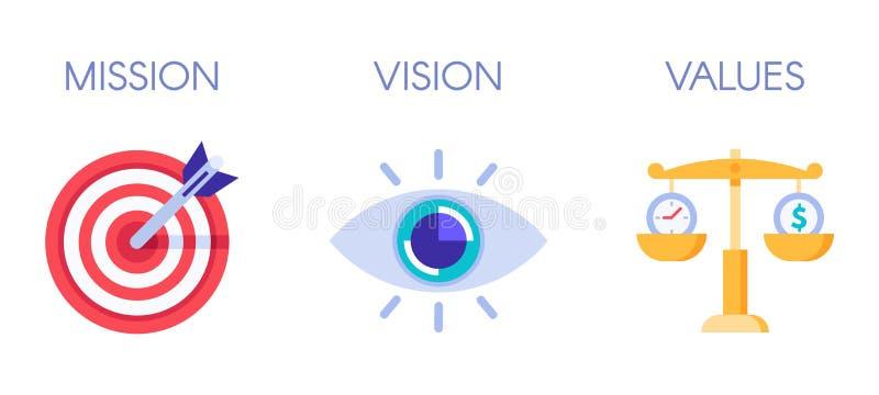 Missione, visione e valori Icone di strategia aziendale, valore della società ed illustrazione piana di vettore di regole di succ illustrazione di stock