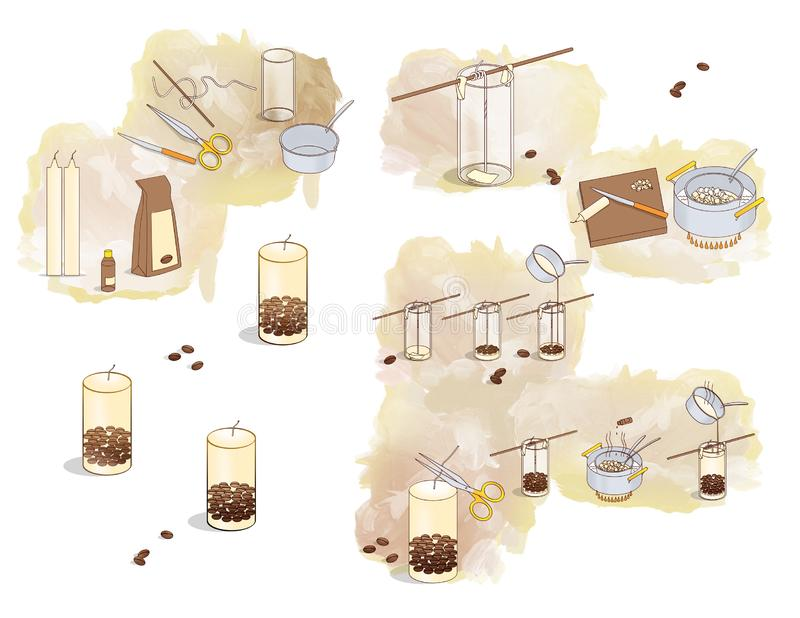 Mistrzowska klasa dla robić aromatycznej świeczce z kawowymi fasolami Przeciw tłu abstrakcjonistyczna akwareli plama ilustracja wektor