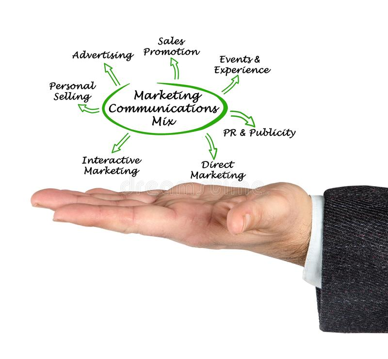 Mistura das comunicações de mercado imagem de stock