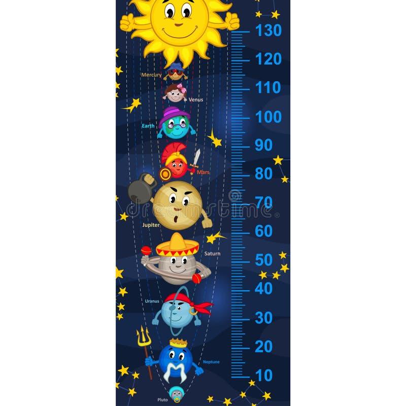 Misura di altezza del sistema solare illustrazione vettoriale
