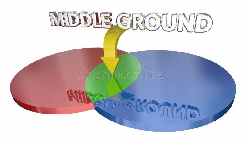 Mittjordkompromissförhandling Venn Diagram 3d Illustratio stock illustrationer