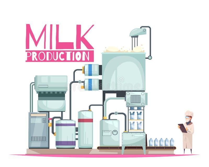 Mjölka fabriks- bakgrundssammansättning royaltyfri illustrationer