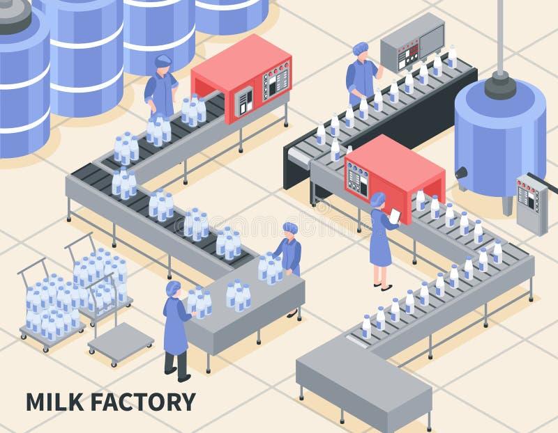 Mjölka fabriksillustrationen royaltyfri illustrationer