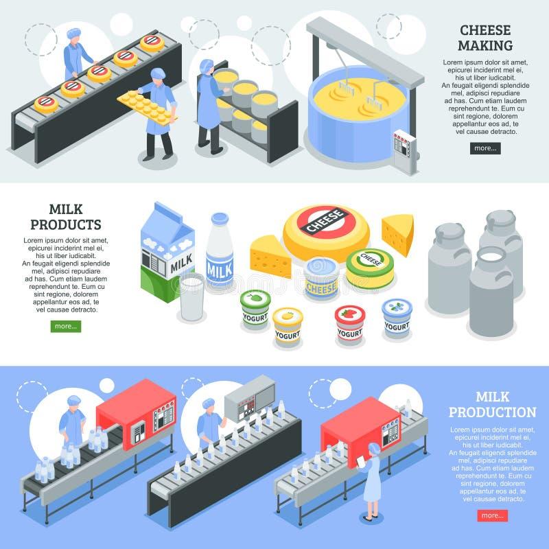Mjölka isometriska baner för fabriken stock illustrationer
