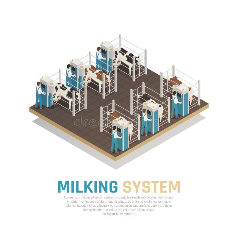 Mjölka operationfabriksbakgrund stock illustrationer