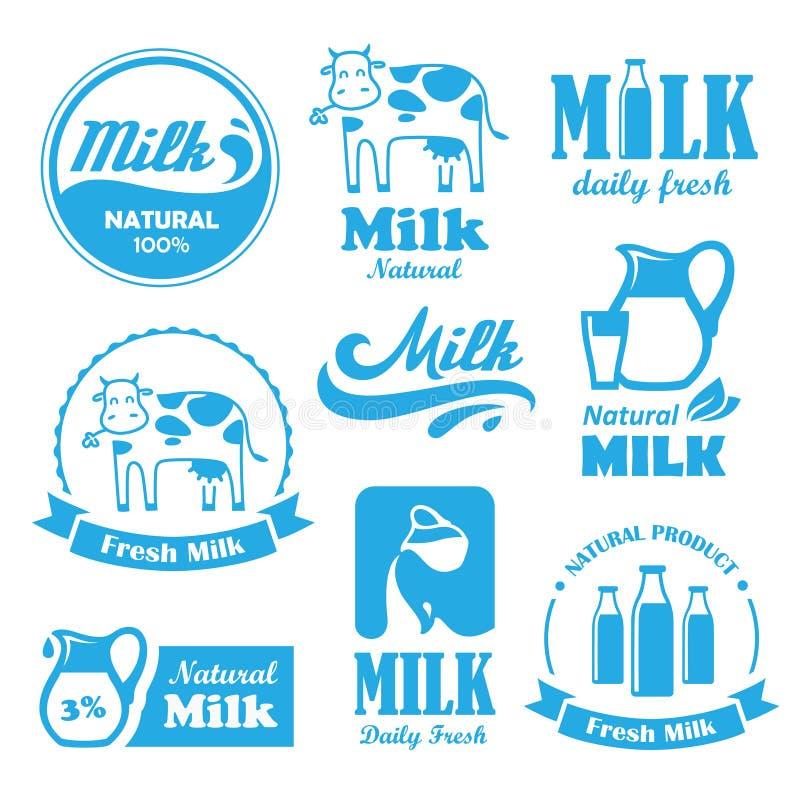Mleko etykietki