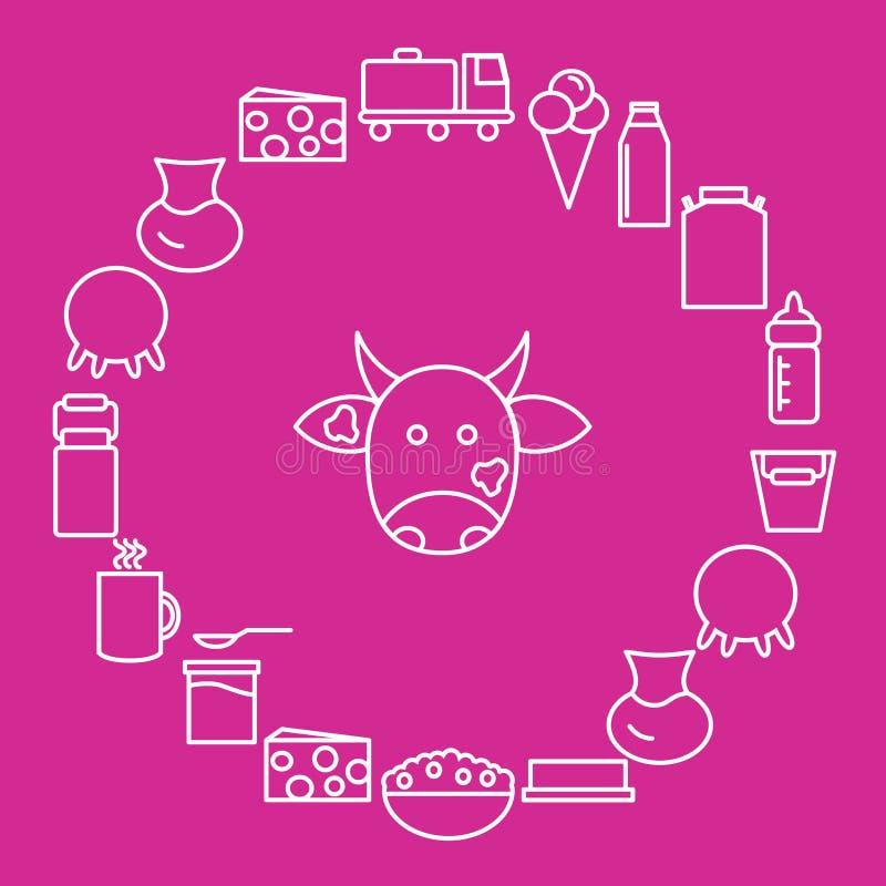 Mleko i nabiały lokalizujemy wokoło krowy głowy na różowym tle Nabiał ikony w stylu linii royalty ilustracja