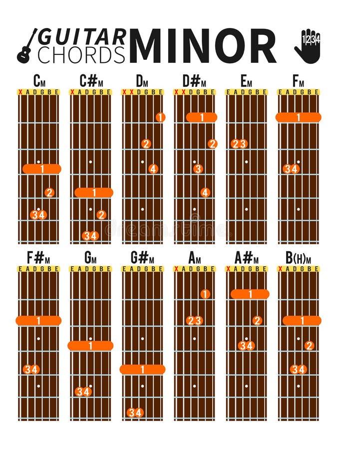Mniejszościowi akordy sporządzają mapę dla gitary z palec pozycją royalty ilustracja